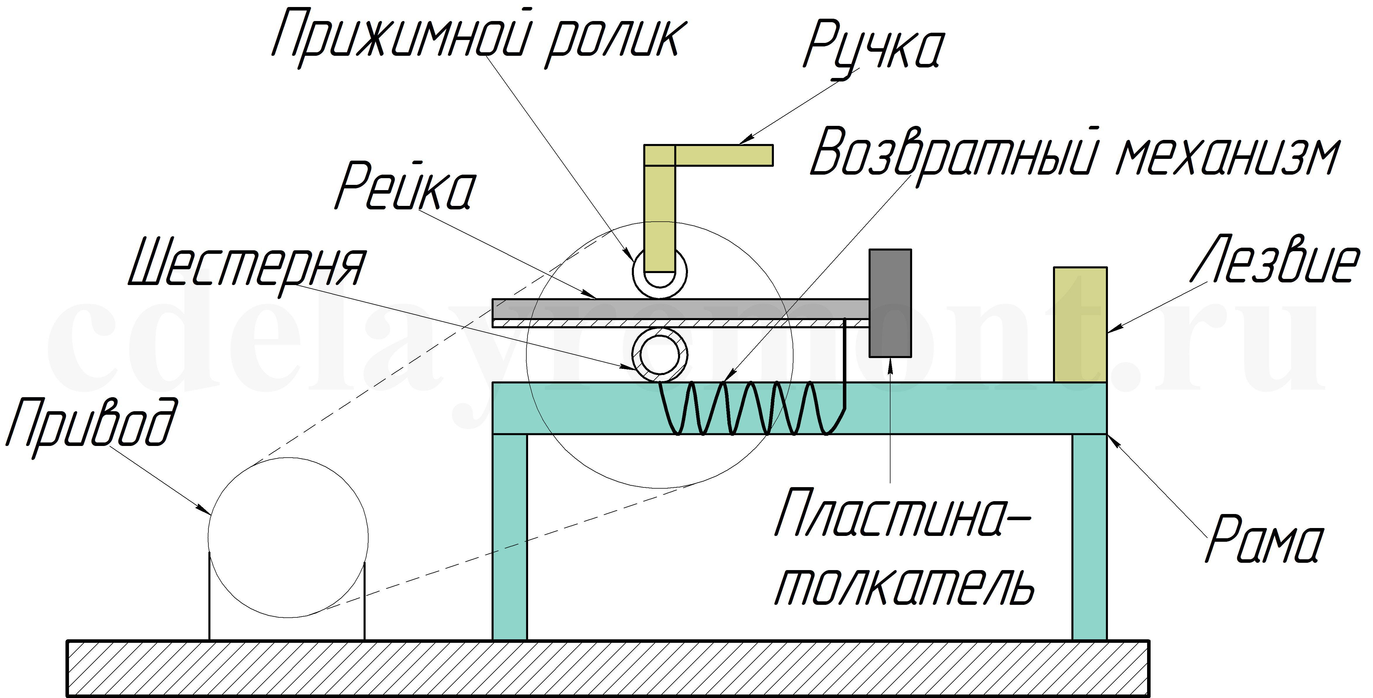 Kendi elleriyle oluklu bir tahtadan sürgülü bir kapı nasıl yapılır (çizimler) 49